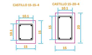Castillos Armex Precios